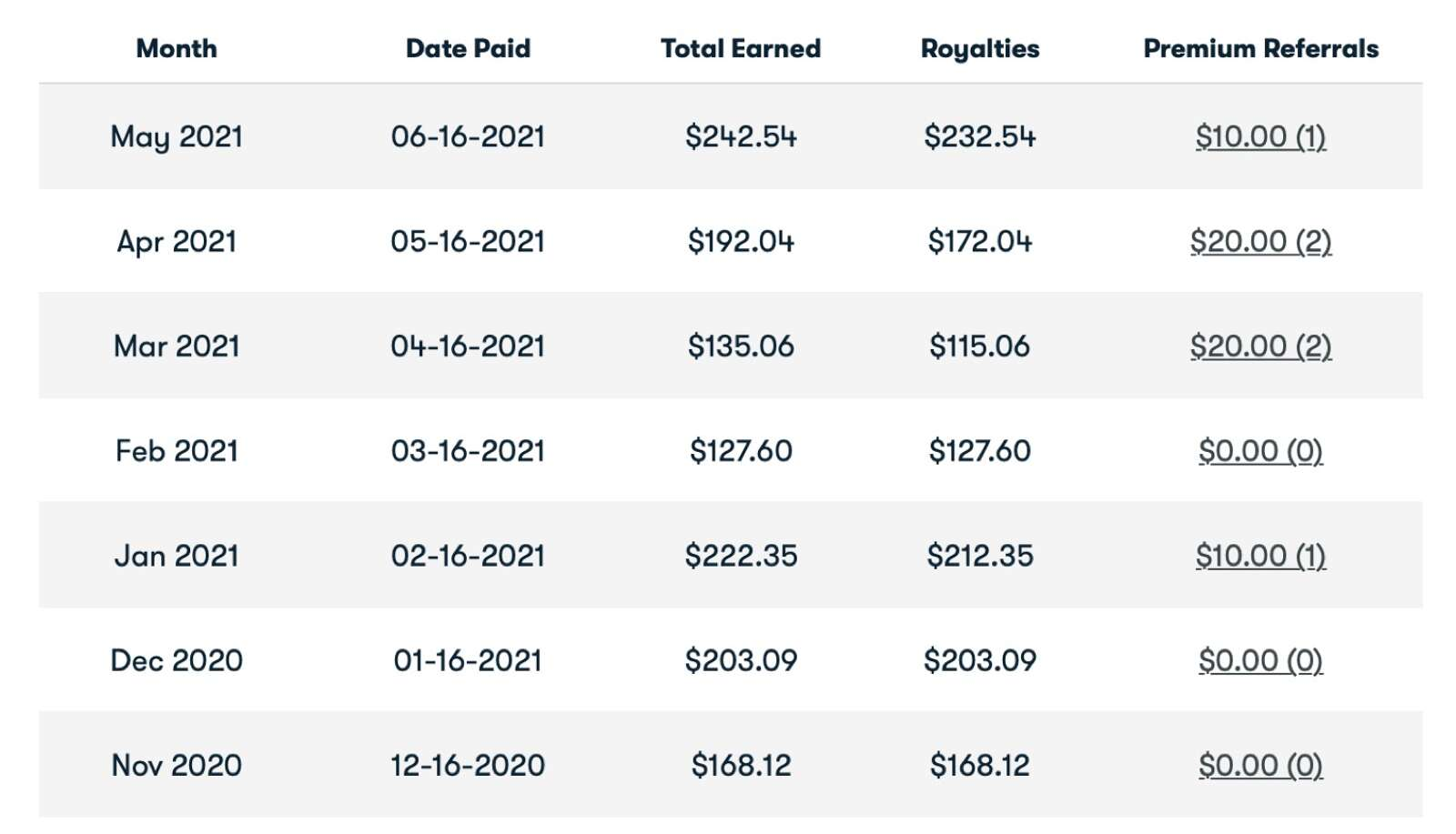 Skillshare payments